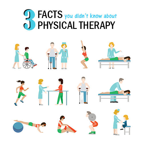 Renew_Physical_Therapy_3 FACTS YOU DIDN'T KNOW ABOUT PHYSICAL THERAPY